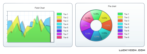 Set of charts for Disk Auditor by Entensys