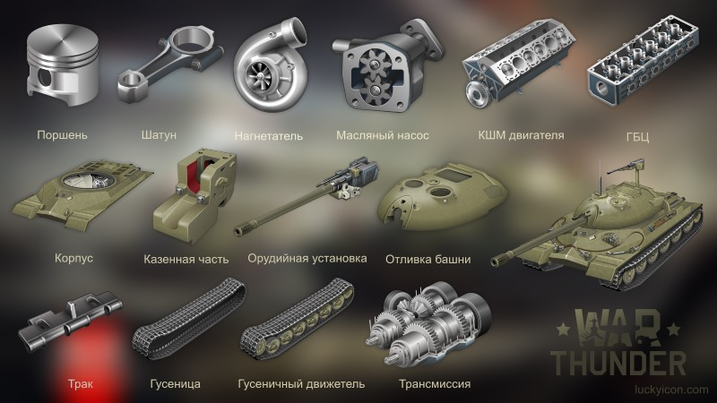 Operation S.U.M.M.E.R.: Assemble a tank. Parts and details for War Thunder game